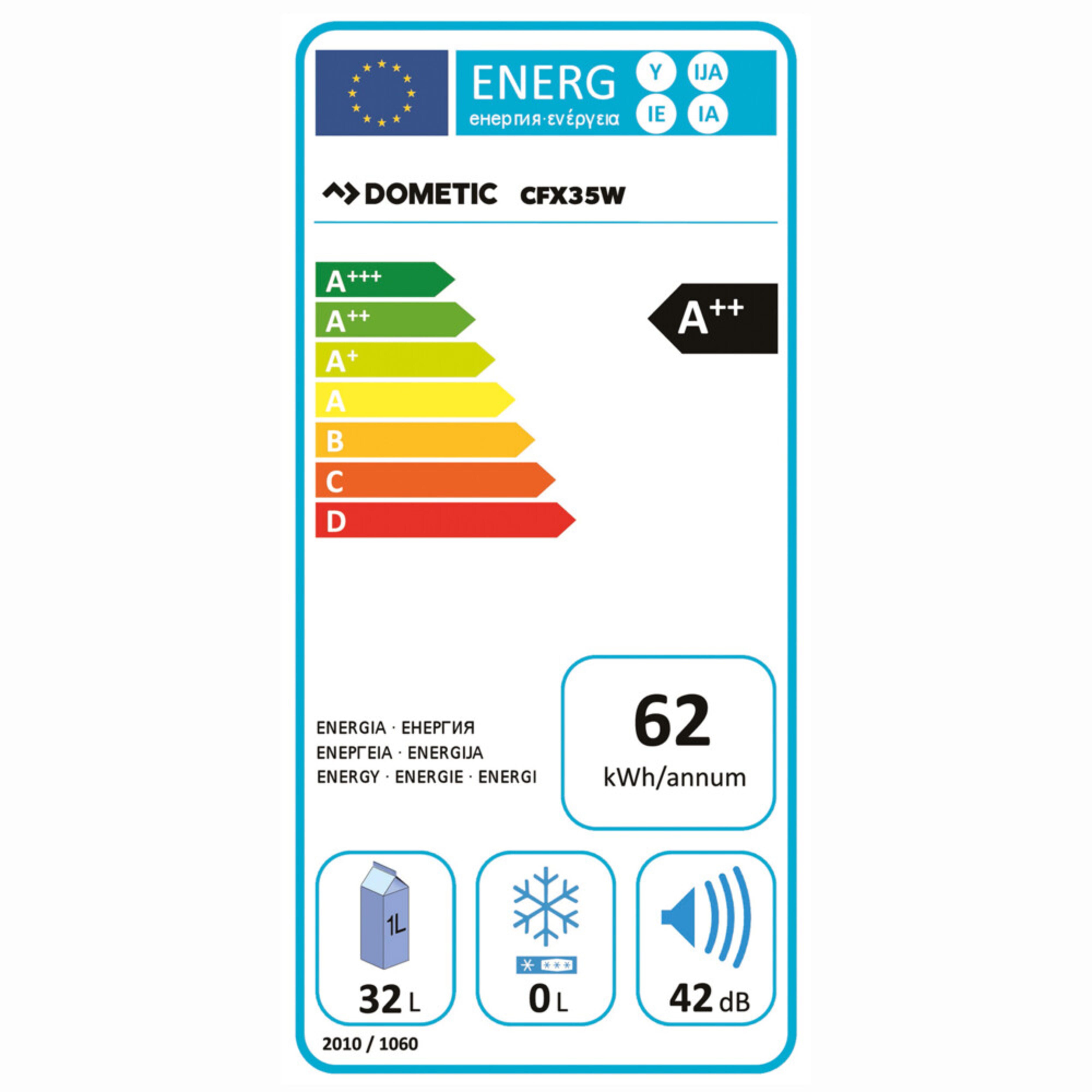 Dometic CoolFreeze CFX 35W Energy label