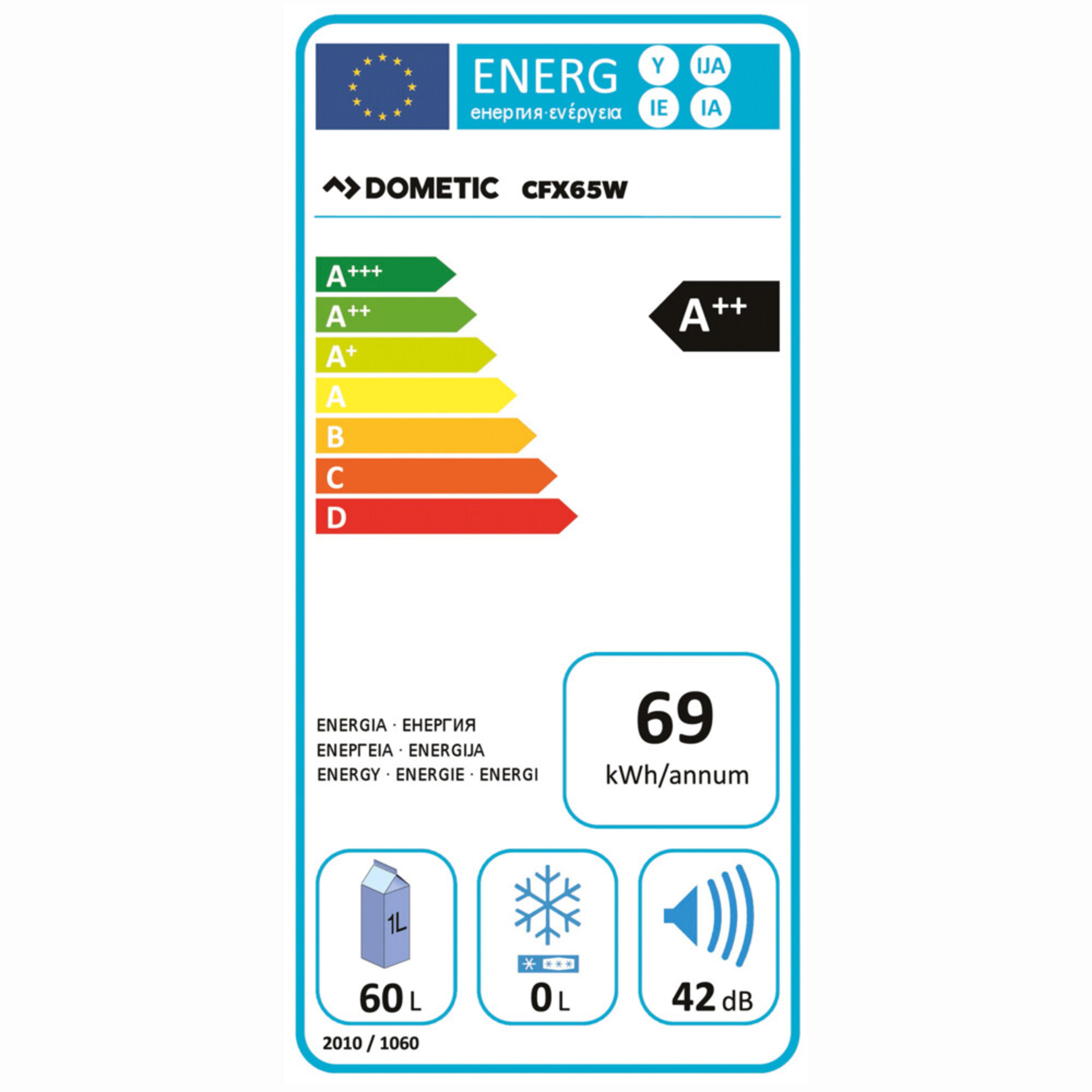 Dometic CoolFreeze CFX 65W Energielabel