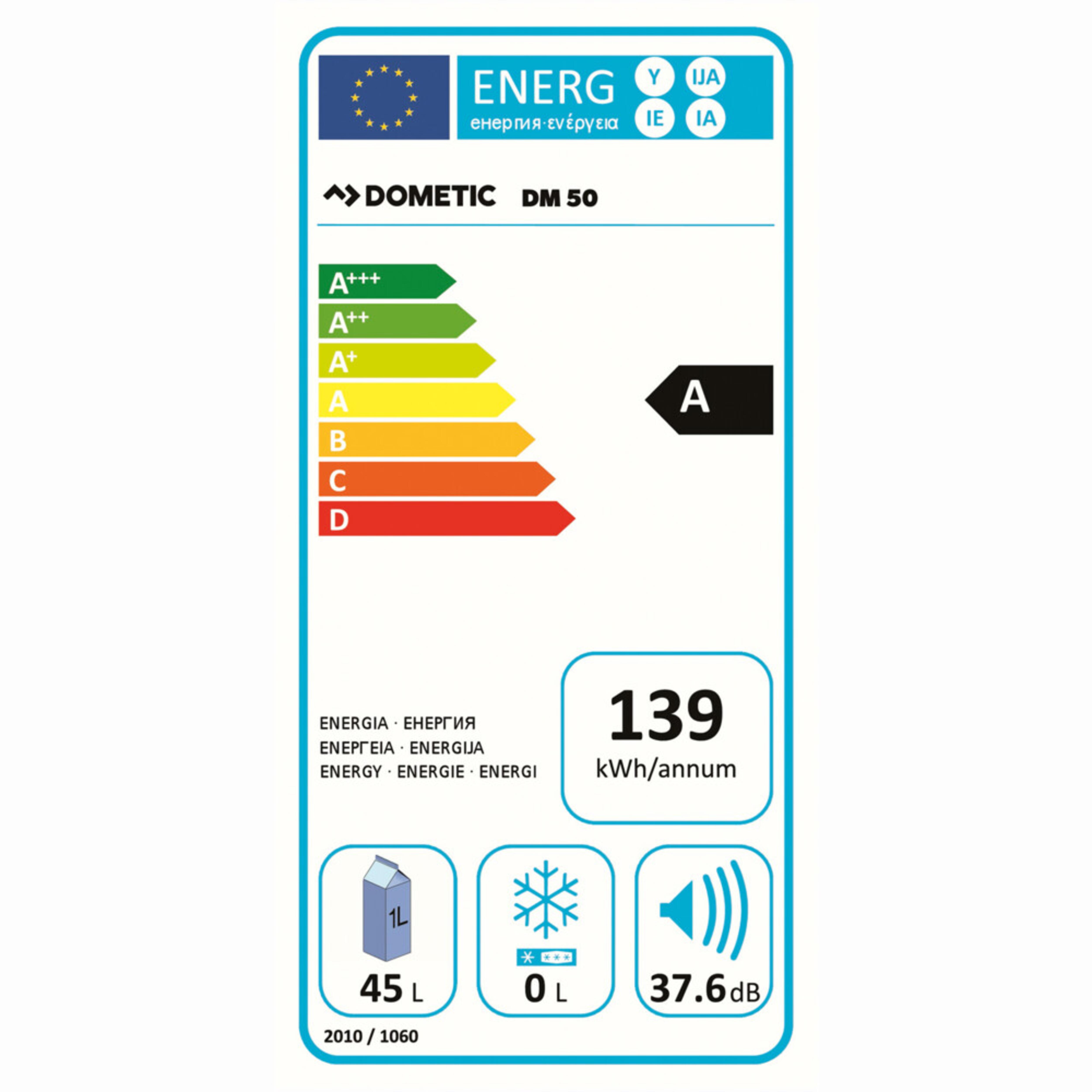 Dometic DM 50 D Energy label