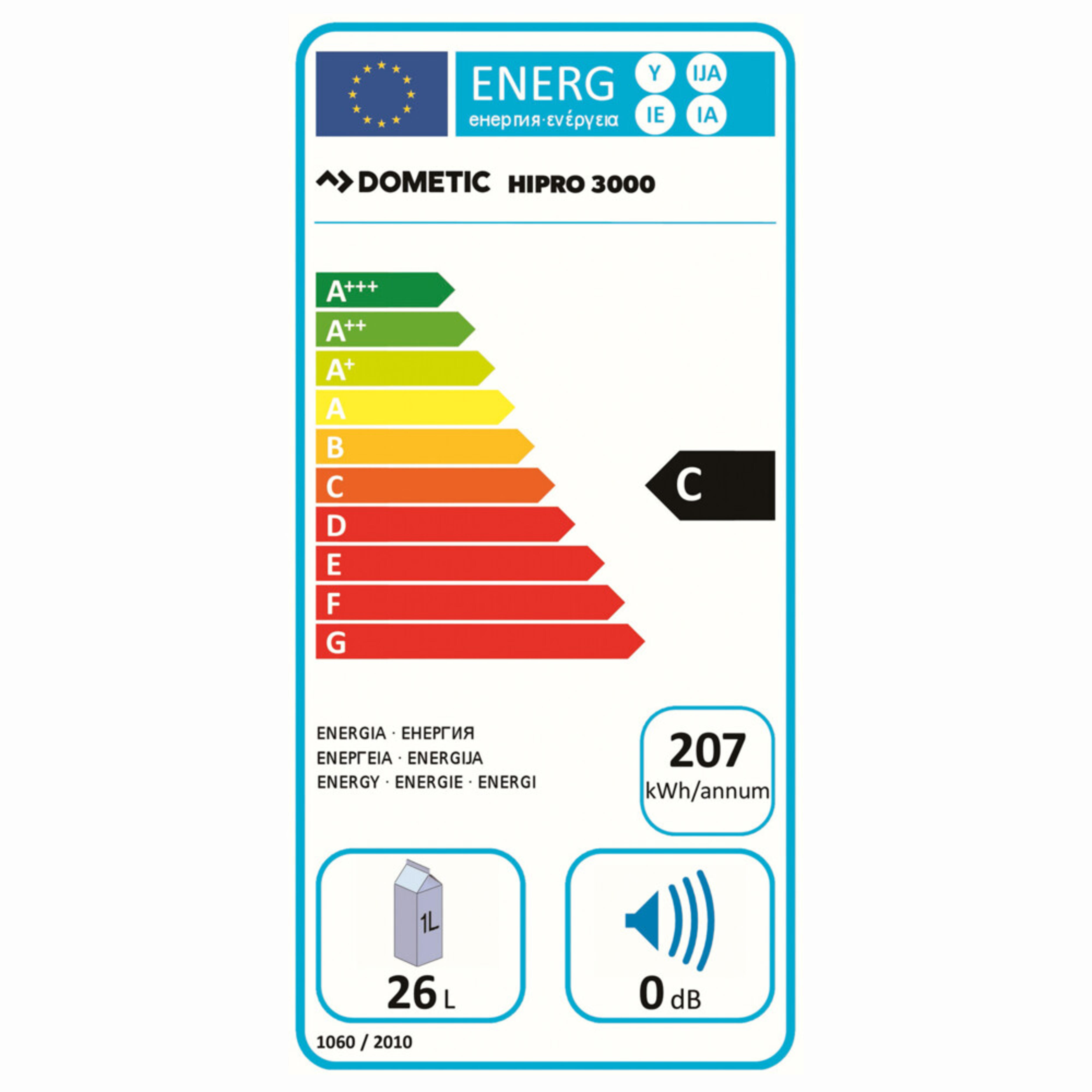 Dometic HiPro 3000 Energy label