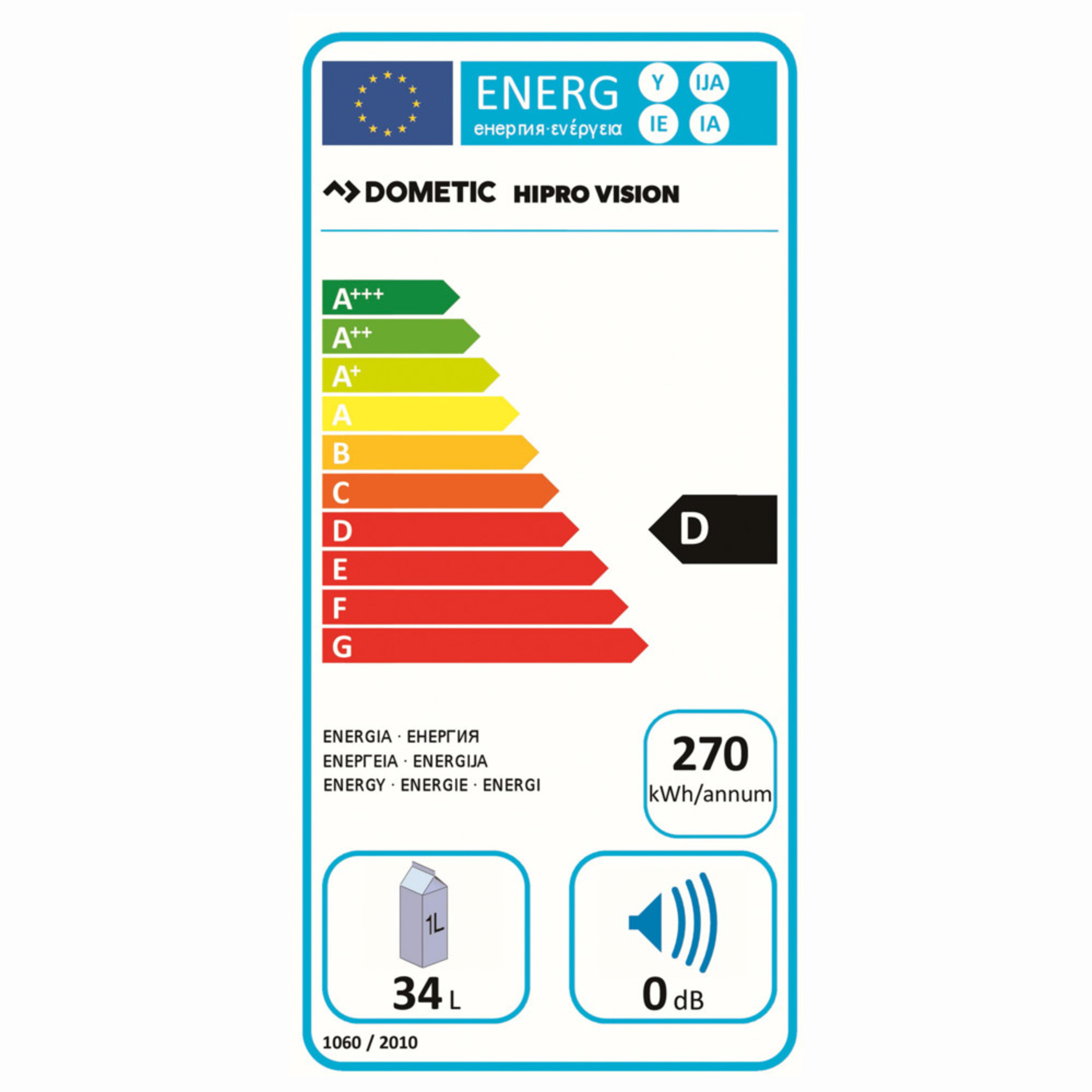 Dometic HiPro 4000 Vision Energiamerkki